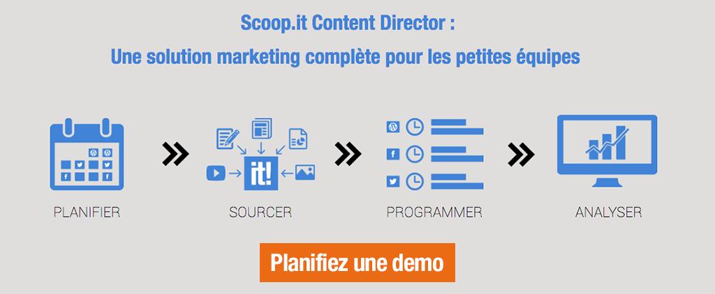 Demandez une démo de Scoop.it Content Director